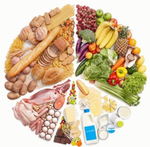 Правильное питание при подагре ног