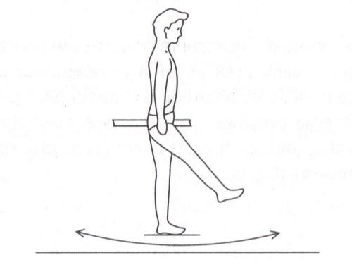Упражнения и лечебная физическая культура при коксартрозе